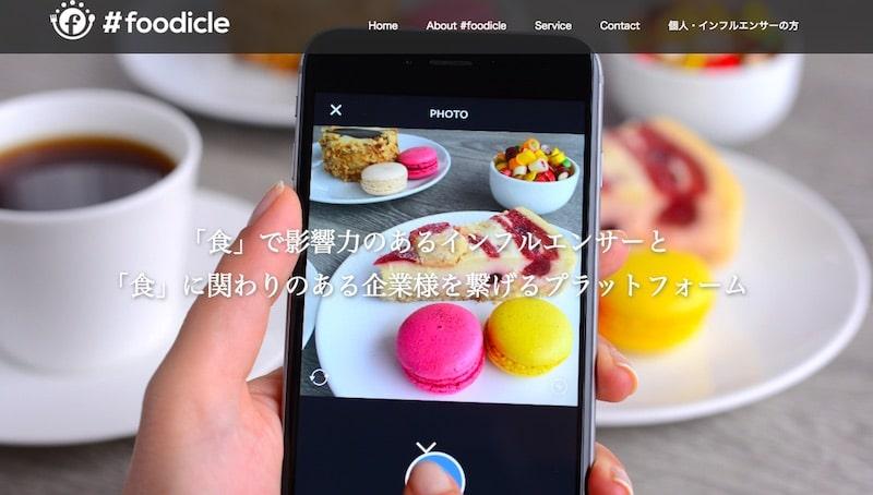 foodicle