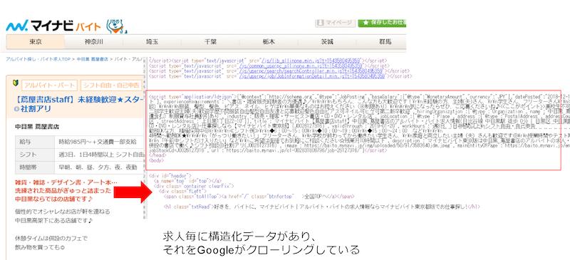 マイナビバイトのGoogle for jobs構造化マークアップデータ